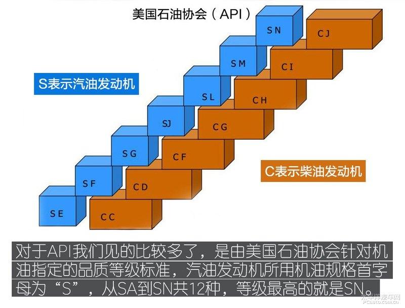 高性能新选择 Kixx G1 dexos1 5W-30机油-第8张图片-郑州市冠恒贸易有限公司【官方网站】-车用润滑油服务专家