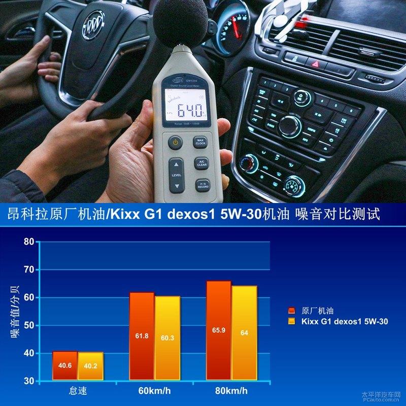 高性能新选择 Kixx G1 dexos1 5W-30机油-第26张图片-郑州市冠恒贸易有限公司【官方网站】-车用润滑油服务专家