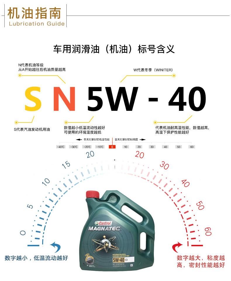 嘉实多 全合成机油 磁护Magnatec 5W-40 C3 SN 4L装-第7张图片-郑州市冠恒贸易有限公司【官方网站】-车用润滑油服务专家